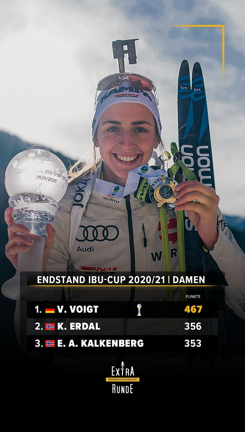 Vanessa Voigt gewinnt die Gesamtwertung des Biathlon IBU-Cup.
