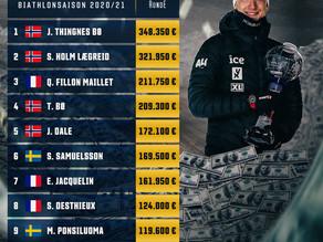 Die Topverdiener der Biathlon Saison 2020/21