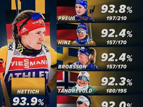 Top-6 Liegendschützinnen der Biathlon Saison 2020/21