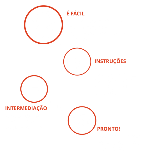 Infográfico_Remessa_-_Como_Funciona.pn