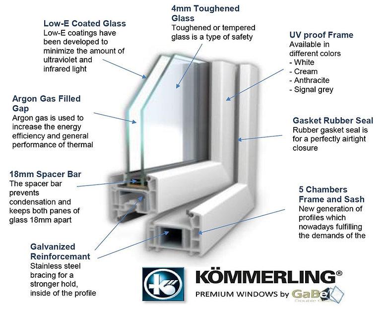 uPVC Double Glazing Benefits.JPG