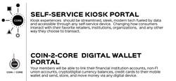 Self-Service Kiosks & Wallets