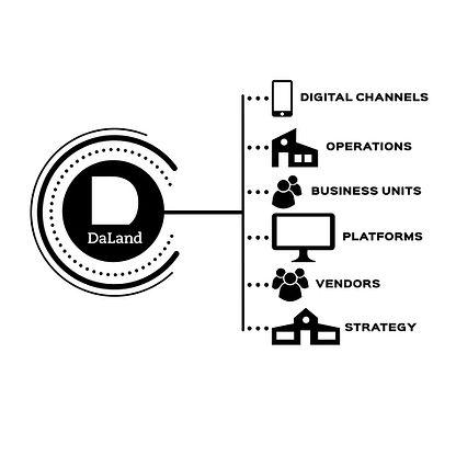 DaLand-Icons-20.jpg