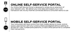 Self Service Mobile and Online