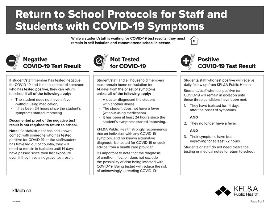 Return-to-School-Protocols-for-Staff-and