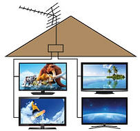 TV Points in multiple rooms