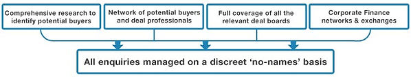 marketing-diagram-b.jpg
