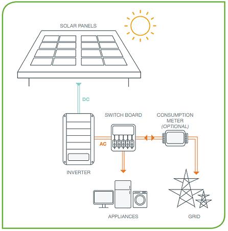 Solar 1.png