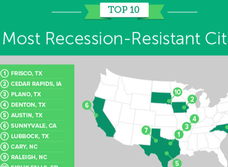 """Recession-Resistant"": Another Perspective"