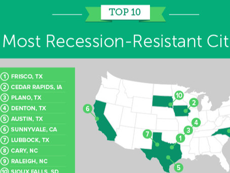 """""""Recession-Resistant"""": Another Perspective"""