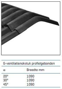 G-ventilatienokstuk