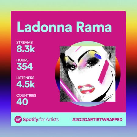 Ladonna Rama - 2020 Spotify Wrapped