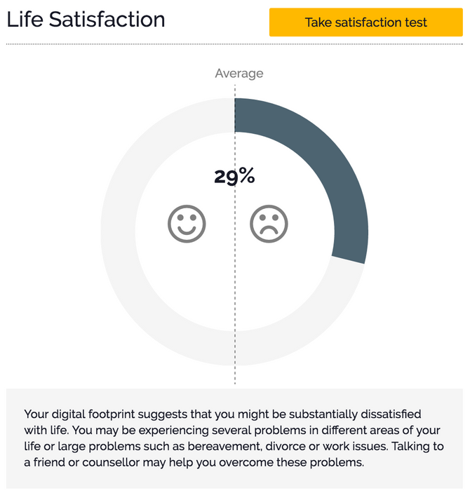The Internet Says I'm Unhappy