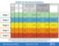 Risk Based Guidelines - FINAL-1.png