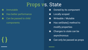 React.js - Props and State: the Basics