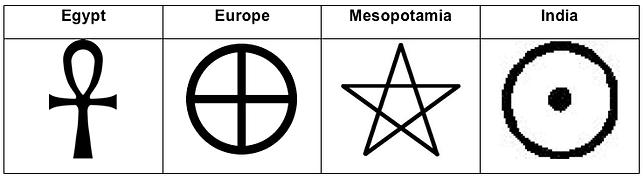 Early religious symbols