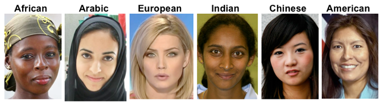 Ethnic facial appearance from each major cultural center.