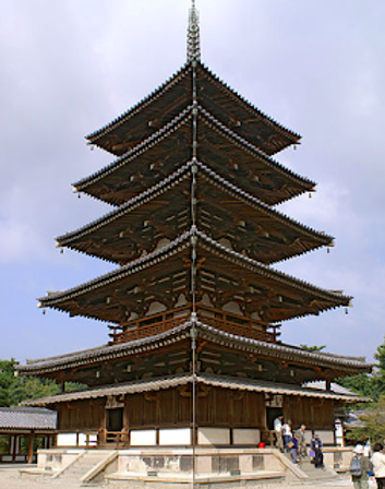 Buddhist Pagoda-style Temple