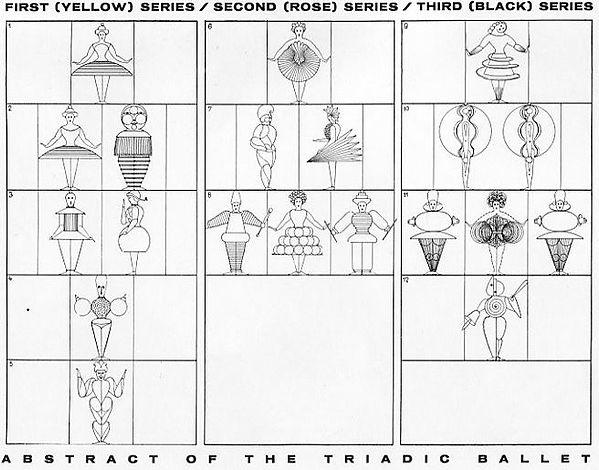 Oskar Schlemmer, Traidic Ballet dance outline