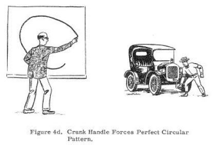 Handyman to Hardiman figure 4d