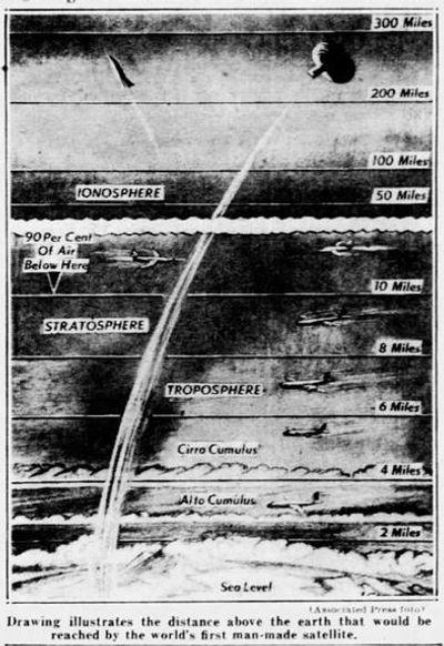 1955-07-31 New York Daily News