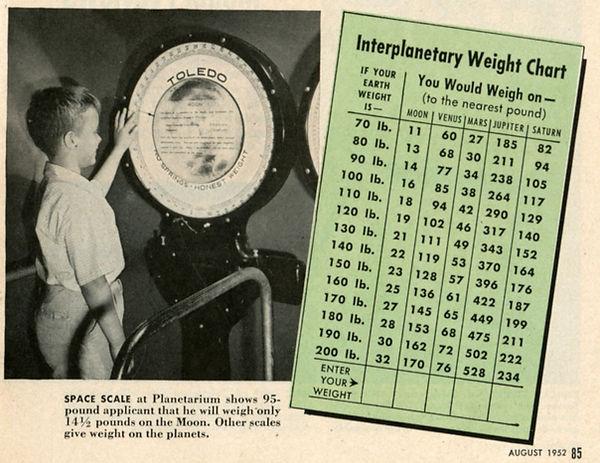 1952-08 Popular Science p.85