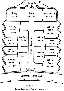 The Human Drift - schematic layout of apartments