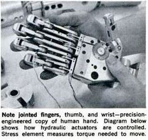 Power Driven Articulated Dummy hand Popular Science May 1967