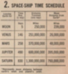 Space-Ship Time Schedule from The Complete Book of Outer Space