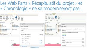 M. Mme Office 365 et la fin des listes de tâches SharePoint ?