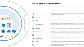 """""""Monsieur - Madame Office 365"""" et la gouvernance Teams"""