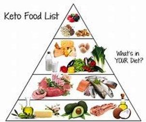 Keto Diet Plan 3.jpg