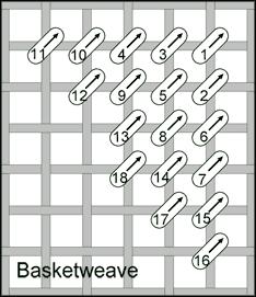 Basketweavestitch.png