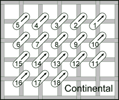Continentalstitch.png