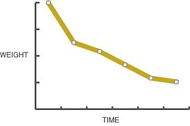progress_graph.png