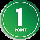 Membership Point.png
