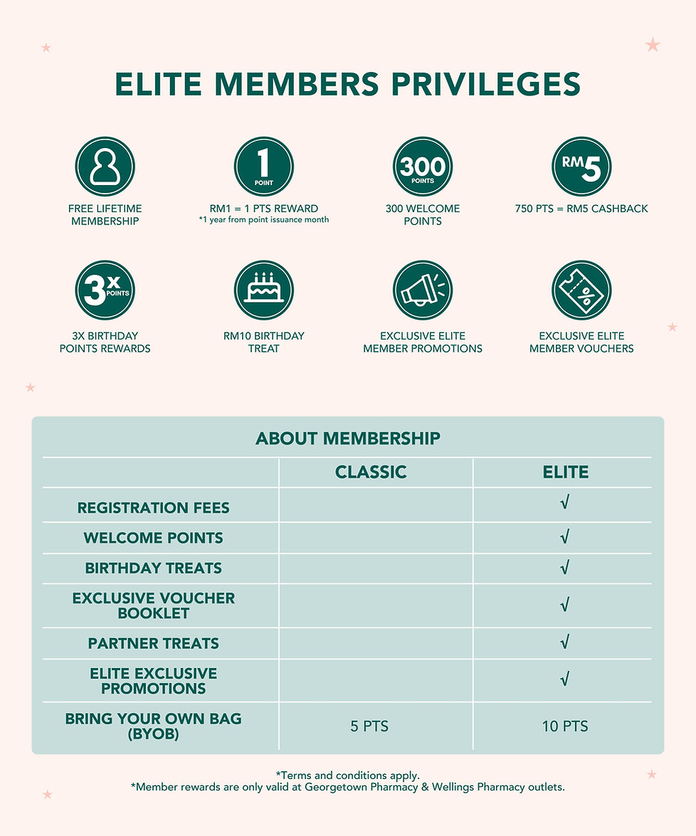 Elite Member Privileges.jpg