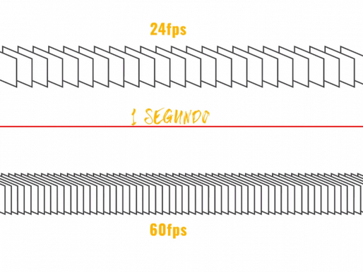 ¿ Y tú ya sabes a cuantos frames por segundo debes grabar?