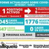 INFORME DIARIO SOBRE COVID-19 EN SALLIQUELÓ