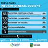 INFORME NOCTURNO SOBRE COVID-19 EN TRES LOMAS