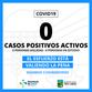 TRES LOMAS, SIN CASOS ACTIVOS DE COVID19: TAMPOCO SE REGISTRAN CASOS EN ESTUDIO NI PERSONAS AISLADAS