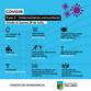 COVID-19: TRES LOMAS PASA A FASE 3 Y RIGE, DESDE HOY, UN NUEVO ORDENAMIENTO COMUNITARIO