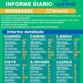 INFORME DIARIO SOBRE COVID-19 EN GUAMINÍ: SE REPORTÓ UN DECESO Y 157 CASOS ACTIVOS