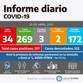 INFORME DIARIO SOBRE COVID-19 EN CARLOS TEJEDOR