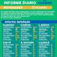 INFORME DIARIO SOBRE COVID-19 EN GUAMINÍ: SE REPORTÓ UN FALLECIDO Y 280 CASOS ACTIVOS