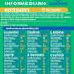 INFORME DIARIO SOBRE COVID-19 EN GUAMINÍ: SE REPORTÓ UN FALLECIDO Y 202 CASOS ACTIVOS