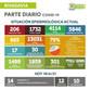 INFORME DIARIO SOBRE COVID-19 EN RIVADAVIA: SE REPORTÓ UN FALLECIDO Y 206 CASOS ACTIVOS