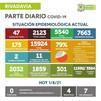 INFORME DIARIO SOBRE COVID-19 EN RIVADAVIA