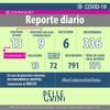 INFORME DIARIO SOBRE COVID-19 EN PELLEGRINI