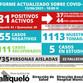 INFORME DIARIO SOBRE COVID-19 EN SALLIQUELÓ: SE REPORTÓ UN FALLECIDO Y 81 CASOS ACTIVOS